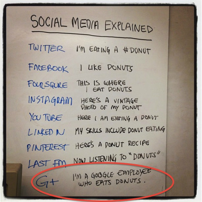 Social_mdeia_explained